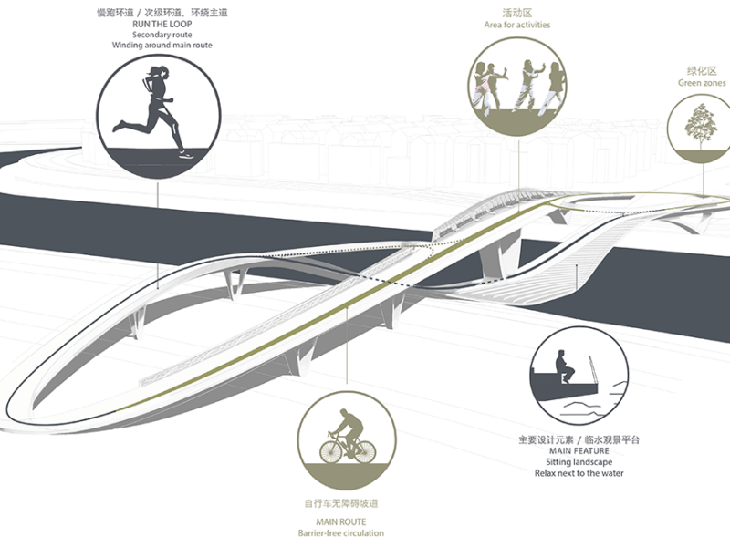 activity diagram 五岔子大橋 - Wuchazi Bridge (INFINITE LOOP)