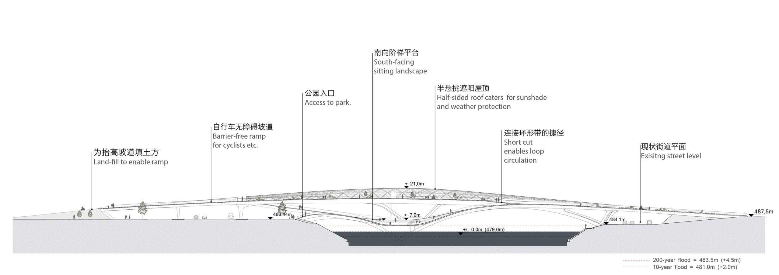 section view 五岔子大橋 - Wuchazi Bridge (INFINITE LOOP)